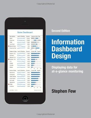 Information Dashboard Design By Stephen Few