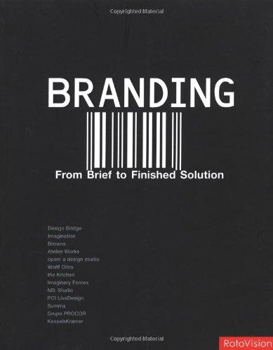Branding By Mono Design