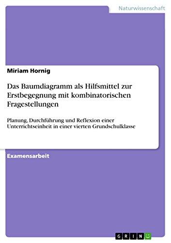 Das Baumdiagramm als Hilfsmittel zur Erstbegegnung mit kombinatorischen Fragestellungen By Miriam Hornig