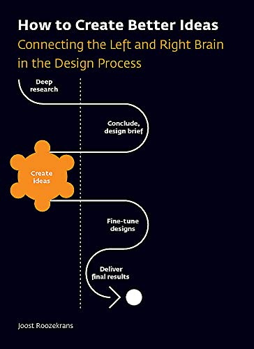 How to Create Better Ideas By Joost Roozekrans