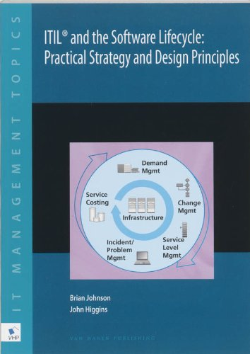 ITIL and the Software Lifecycle By Brian Johnson