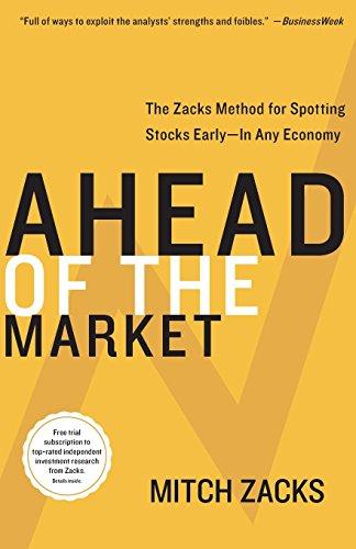 Ahead of the Market by Mitch Zacks