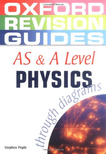 AS and A Level Physics Through Diagrams by