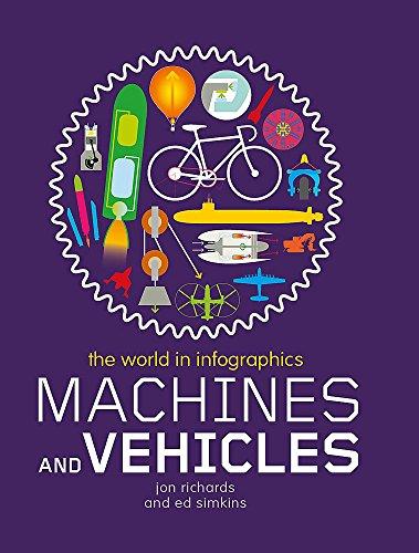 Machines and Vehicles by Jon Richards