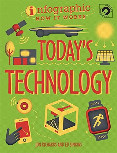 today s technology