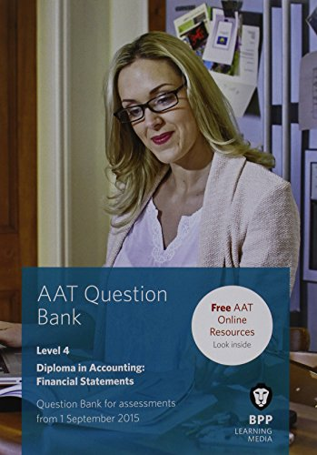 AAT Financial Statements: Question Bank by BPP Learning Media