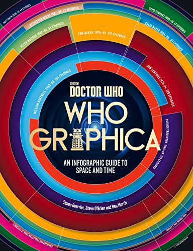 Whographica: An Infographic Guide to Space and Time by Steve O'Brien