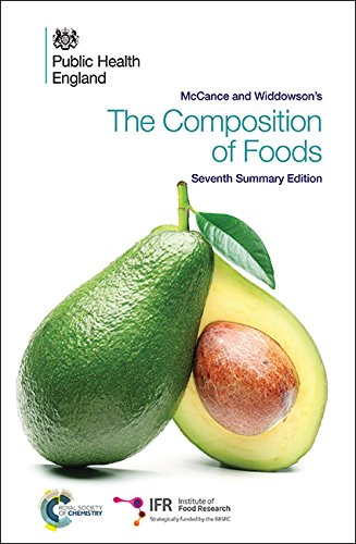 McCance and Widdowson's the Composition of Foods by Institute of Food Research